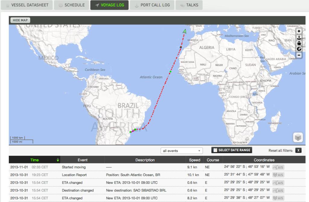 Maritime Century's track on the Atlantic Ocean